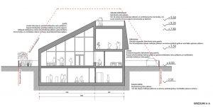 Pirmā vieta — DA022 – MADE arhitekti